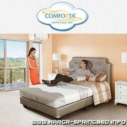 Jual Tempat Tidur Comforta Solid Spine
